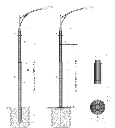 Светодиодный светильник РКУ 12W 36V IP66